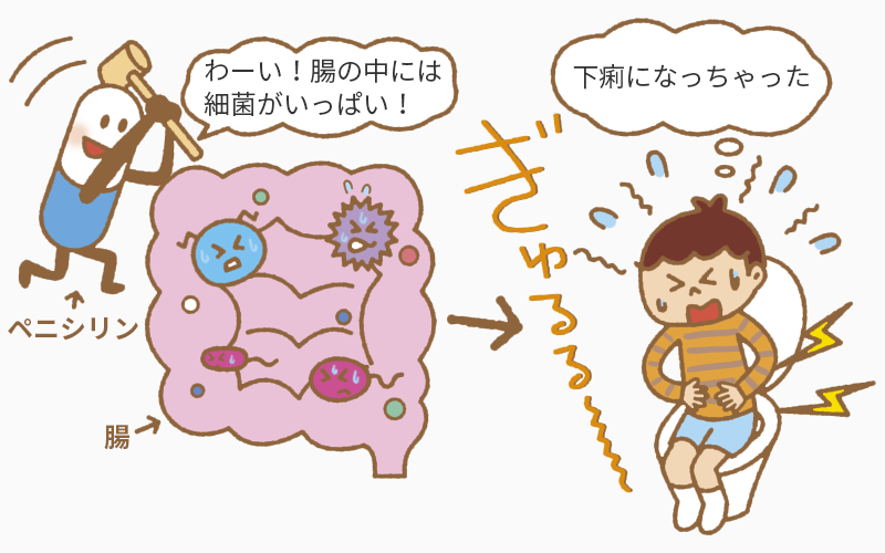 副作用 抗生 物質 Vol. 059「抗生物質がもたらす7つの危険な副作用」